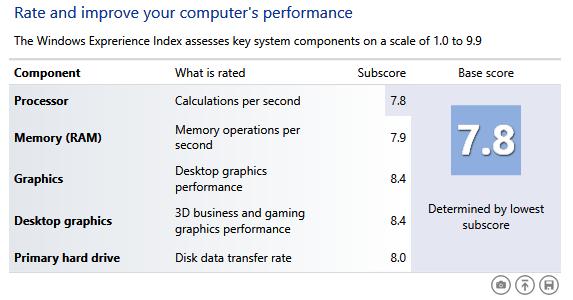 Как проверить индекс производительности в Windows 10