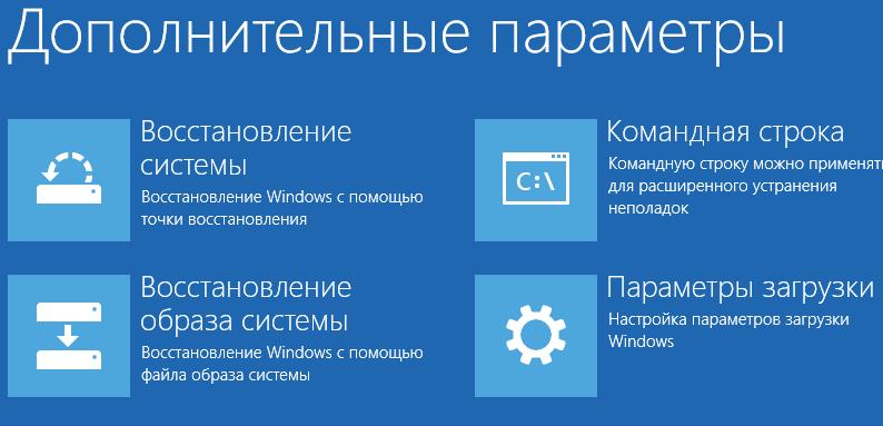 Диск восстановления Windows 10: что это