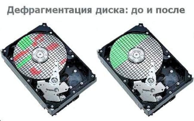 defragmentacia disca windows