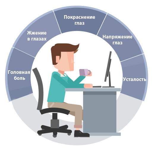 eye-care-switcher-kak-polzovatsya