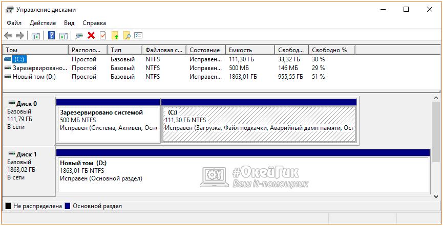 windows ne udayotsa zavershit formatirovanie